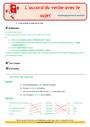 Révision, soutien scolaire - Accord sujet verbe : CM2