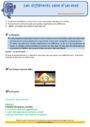 Révision, soutien scolaire - Mots de sens contraire : CE2