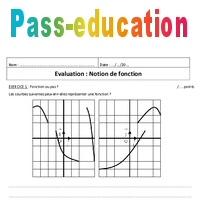 Notion de fonction - Examen Evaluation à imprimer : 3eme Secondaire - Pass Education