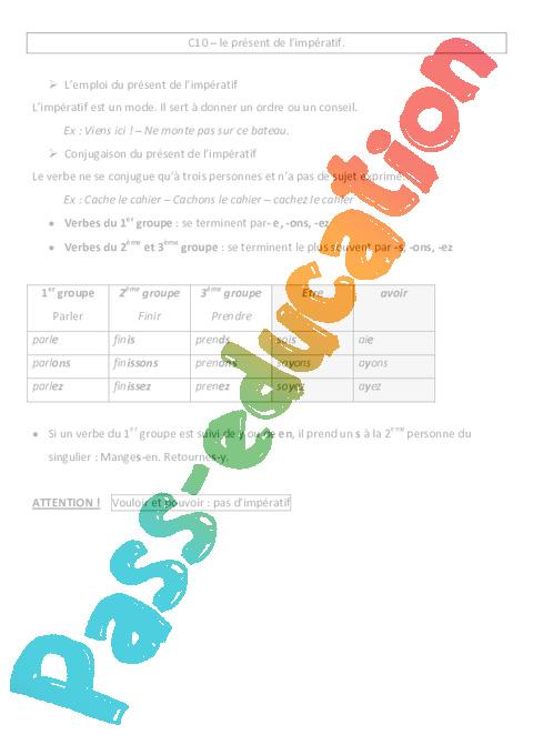 Présent de l'impératif - Leçon - Cm1 - Conjugaison - Cycle ...