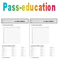 Table D Addition Ce1 Exercices A Imprimer