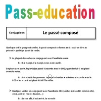 Passe Compose 6eme Cours