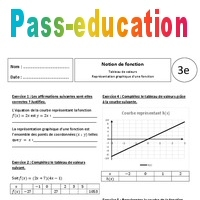 Tableau de valeurs - Représentation graphique d'une fonction - Exercices corrigés - 3ème ...