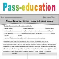 Imparfait Passe Simple Concordance Des Temps Cm2 Exercices