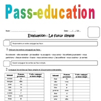 Futur Simple Cm1 Evaluation