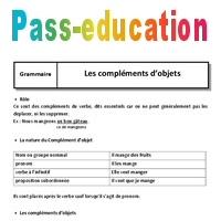 Complements D Objet Cod Coi Cos 5eme Cours