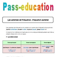 Les Adverbes De Frequence 5eme Cours Frequency Adverbs