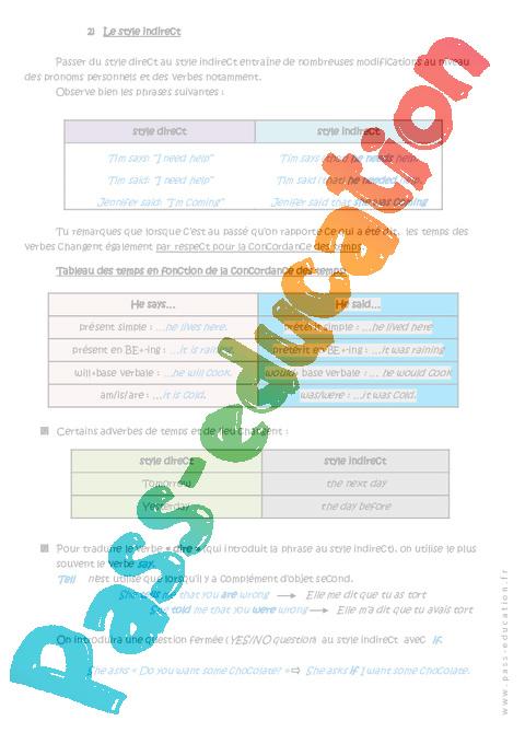 Concordance des temps - 4ème - Cours - Anglais - Pass Education