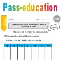 Je Sais Placer Un Nombre Decimal Dans Un Tableau De Conversion De Masse Cm2 Exercices A Imprimer