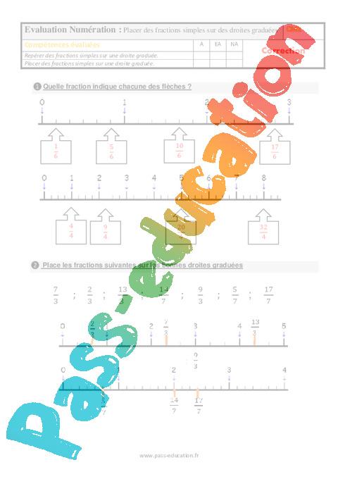 Évaluation, bilan sur placer des fractions simples sur une ...