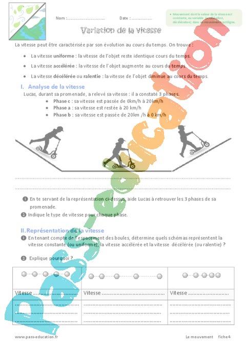 Exercice Le mouvement : 6ème - Cycle 3 - Pass Education