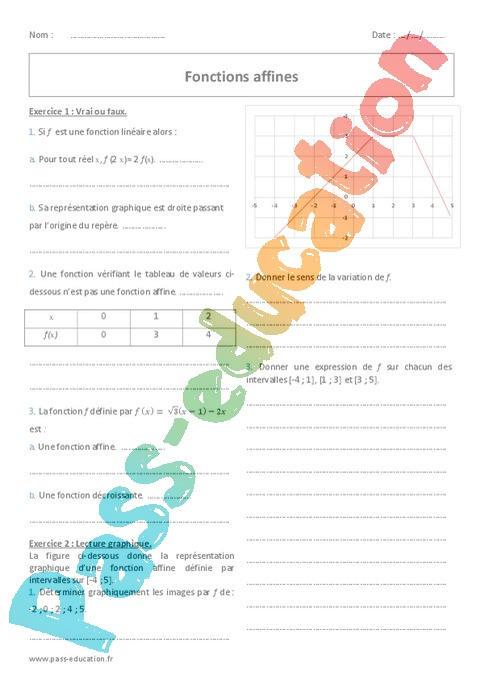Fonctions affines : Seconde - 2nde - Exercices cours ...