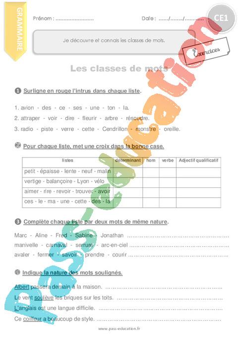 Grammaire : CE1 - Cycle 2 - Exercice évaluation révision leçon - Pass Education