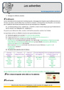 Leçon et exercice : Adverbes : CM2