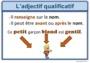 Affichage pour la classe Adjectif Qualificatif : CM2