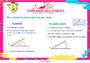 Affichage pour la classe Angles : CE1
