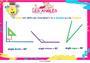 Affichage pour la classe Angles : CE2