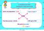 Affichage pour la classe complément du verbe: COD, COI, COS : CE2
