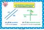 Affichage pour la classe Droites perpendiculaires : CM2