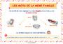 Affichage pour la classe Familles de mots : CE1