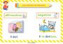 Affichage pour la classe Formes de phrases : CE1