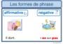 Affichage pour la classe Formes de phrases : CE2