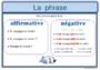 Affichage pour la classe Formes de phrases : CM2
