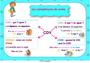 Affichage pour la classe Grammaire - Étude de la langue : CM2