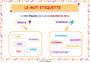Affichage pour la classe Mots étiquettes / termes génériques et particuliers : CE1