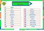 Affichage pour la classe Nombres de 0 à 200 : CP