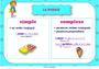 Affichage pour la classe Phrase simple et complexe : CM2