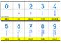 Affichage pour la classe Quantités et Nombres : CE1