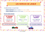 Affichage pour la classe Vocabulaire / Lexique - Étude de la langue : CM2