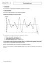 Cours Caractéristiques des ondes : Terminale