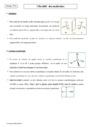 Cours Chiralité des molécules : Terminale