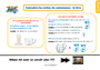 Leçon Contenance, capacité litre : CE1