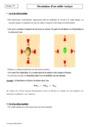 Cours Dissolution d'un solide ionique : Première