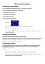 Leçon Etre un citoyen européen : CM2