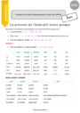 Leçon Groupes des verbes : CM1