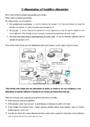 Leçon L'alimentation : CE2