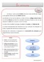 Leçon Le droit et la règle : CM1