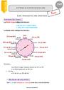 Leçon Lire l'heure, horloge : CM2