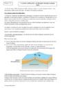 Cours Lithosphère et plaques rigides : Première