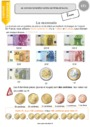 Leçon Monnaie et prix euros : CE1