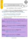 Leçon Multiples : CM1
