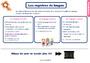 Leçon Niveau de langue : CE2