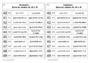 Leçon Nombres de 40 à 49 : CP