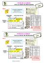 Leçon Ordre alphabétique / Dictionnaire : CE1