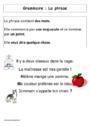 Leçon Phrase / Types de phrase : CP
