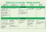 Leçon Progressions / programmations : PS - Petite Section